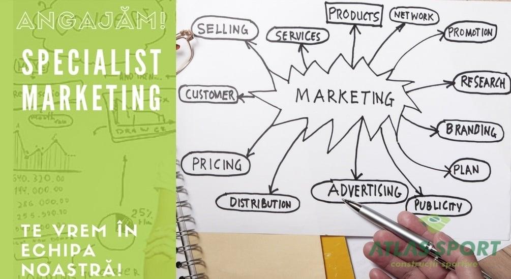 Angajam specialist marketing